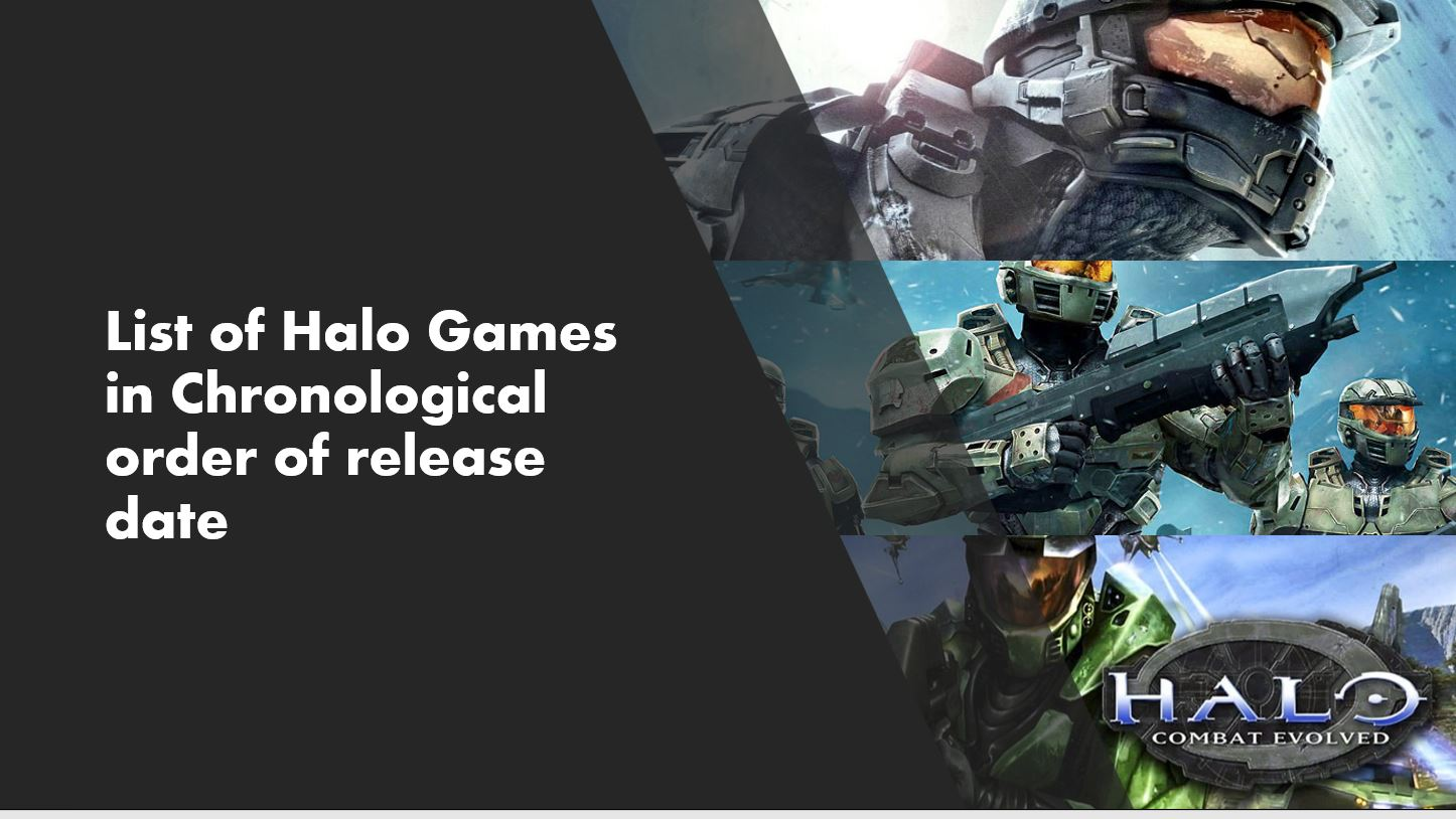 Timeline of Halo Games, Chronological order release date min