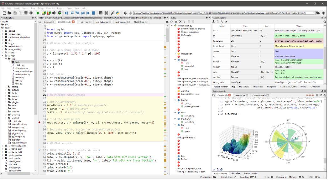 Scientific Python development environment min
