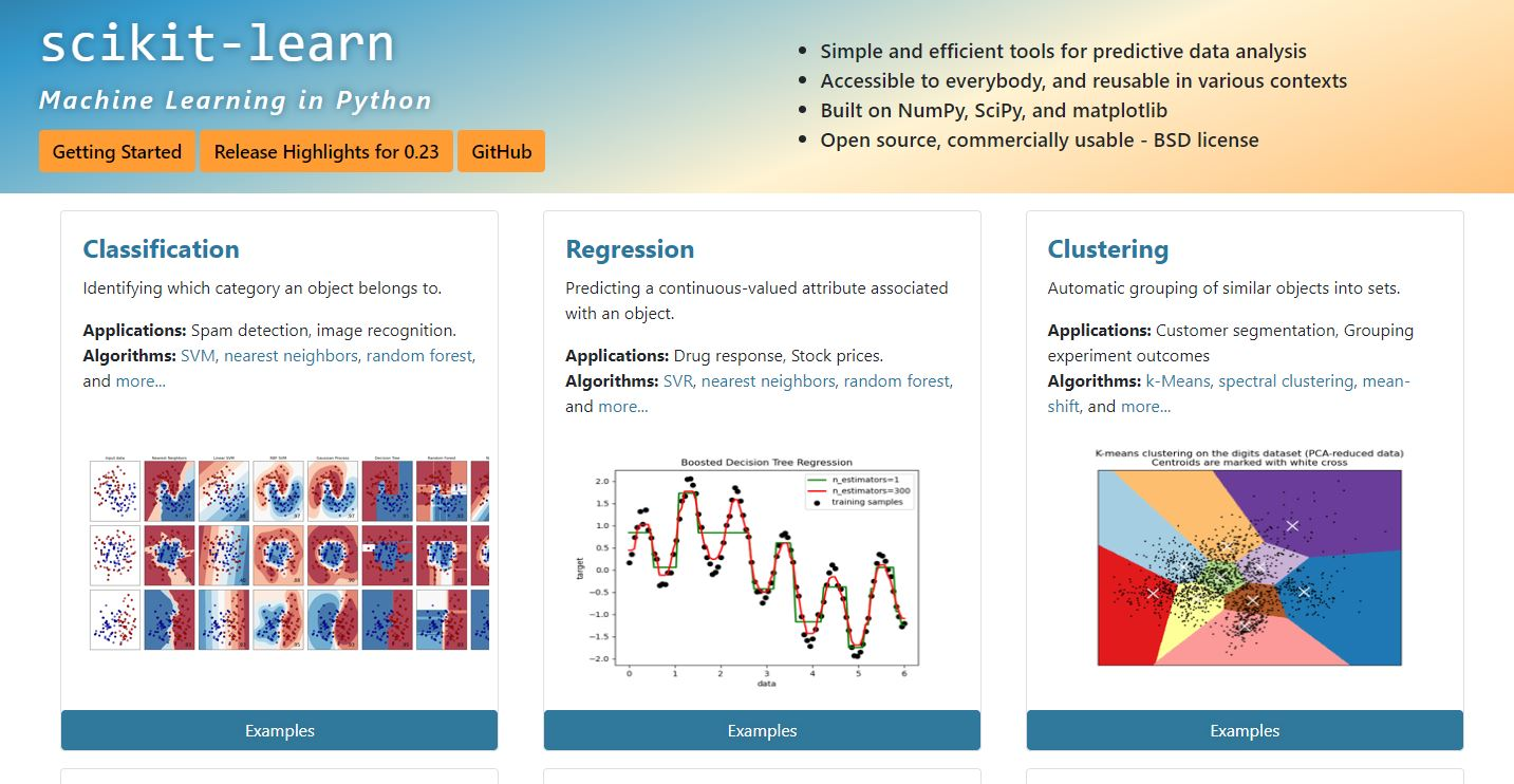 What is Scikit Learn in Machine Learning?