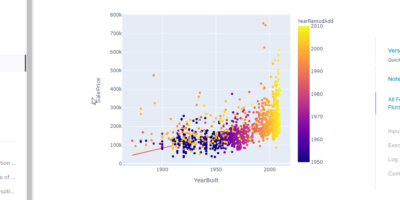 remove Outliers from a Dataset using Python