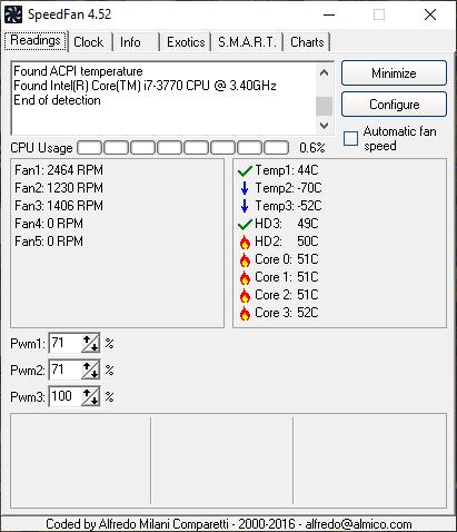 Capture d'écran du logiciel SpeedFan