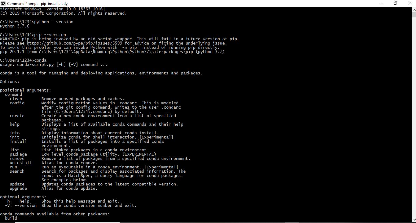 Install plotly using Python