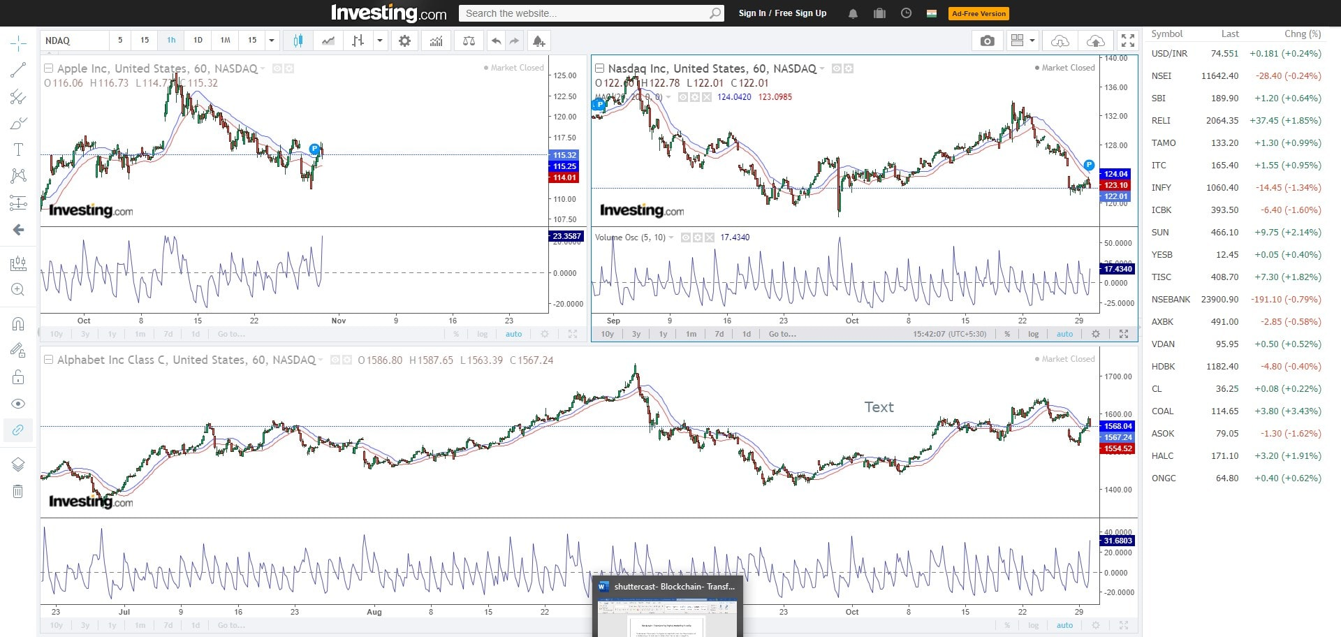 Investing Charting Tool free