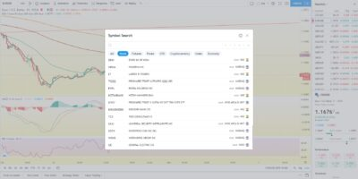 Trading View Best online software for Charting