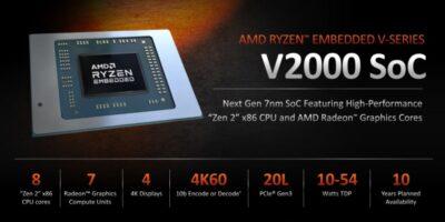AMD RYZEN Embedded V series V2000 SOC min