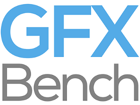GeekFX benchmarking tool to analyze your systems performance