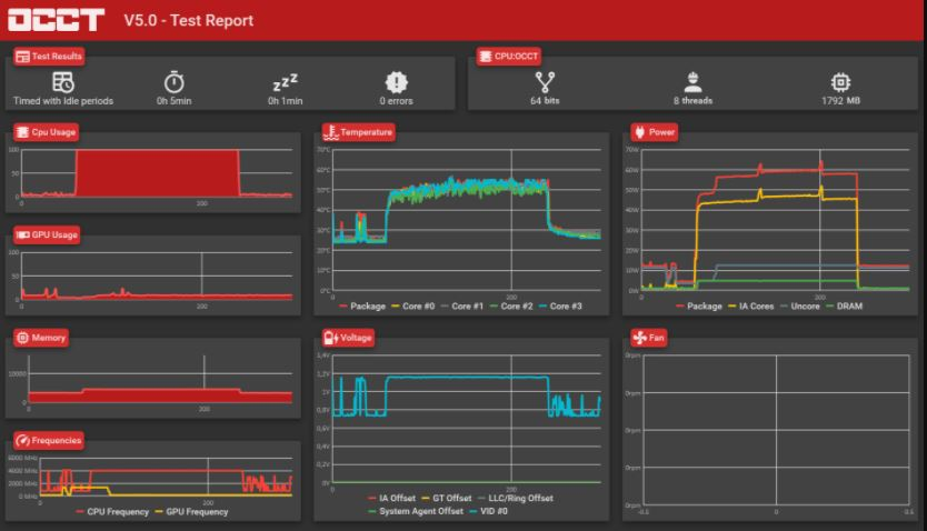OCBASE OCCT Free all in one stability test stress test and monitoring tool for your PC