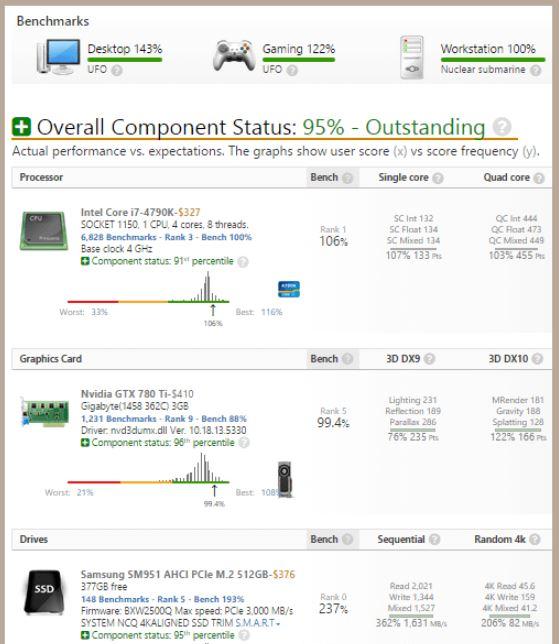 UserBenchmark  GPU benchmark software