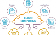 Why business should move to cloud computing services min