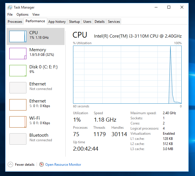 Check Windows 11 Virtualization is enabled or not